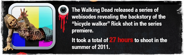 Walking-Dead-Infographic 12