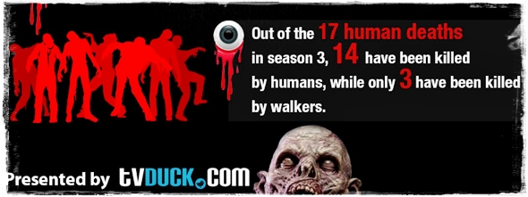 Walking-Dead-Infographic 15