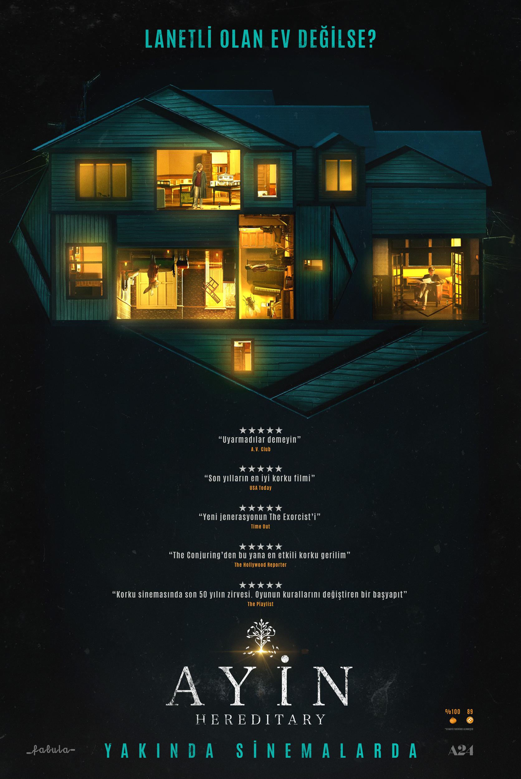 Ayin Yılın En İyi Korku Filmi mi? 1 – Ayin Hereditary Teaser afis